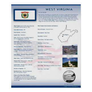 State of West Virginia,WV Posters
