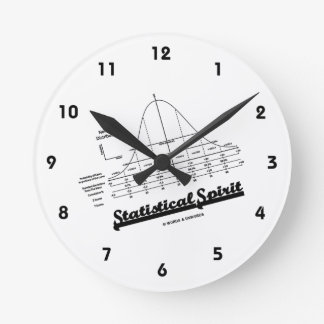 Statistical Spirit (Normal Distribution Curve) Round Clock