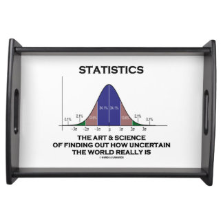 Statistics Art Science Finding Out Uncertain World Food Tray