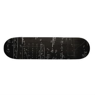 Statistics blackboard skateboards