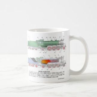 Steam locomotive scheme coffee mug