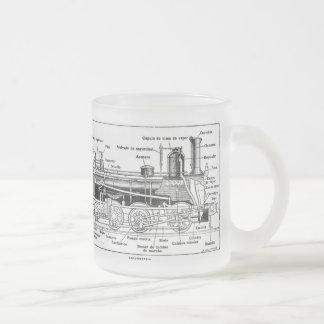Steam Train Engine Diagram Coffee Mugs