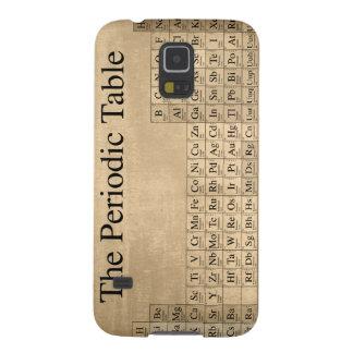Steampunk Periodic Table Galaxy S5 Case