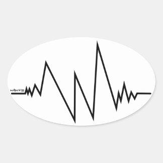 Stickers cardiogram
