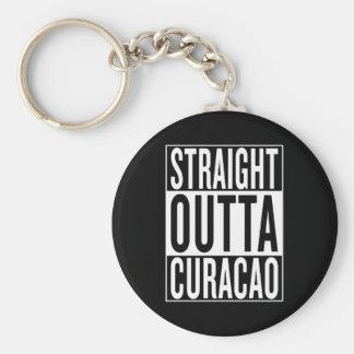 straight outta Curacao Keychain