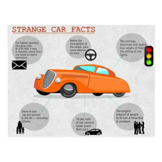 Strange Car Facts Postcard