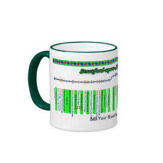 Stratford-upon-Avon Canal Route Map Green Ringer Mug