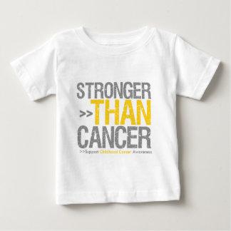 Stronger Than Cancer - Childhood Cancer T-shirt