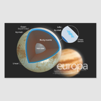 Structure and Features of Europa Moon Diagram