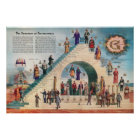 Structure of Freemasonry Poster