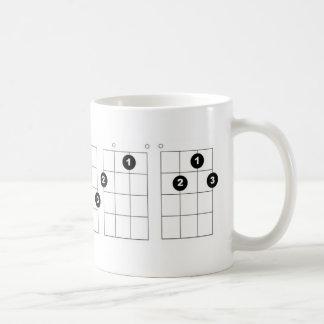 Strum it! coffee mug