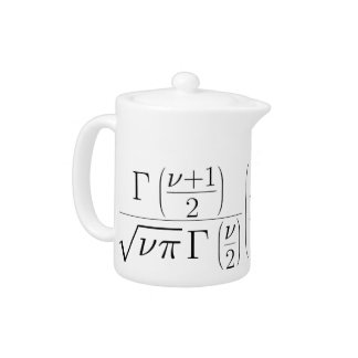Student's t-distribution teapot