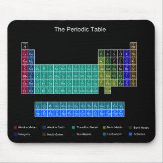 Stylish Periodic Table - Blue Black Mousepads