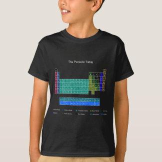 Stylish Periodic Table - Blue & Black T-Shirt
