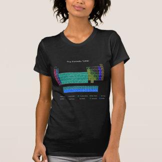 Stylish Periodic Table - Blue & Black T-shirts