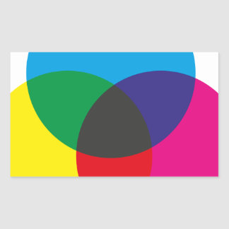 Subtractive Color Mixing Chart