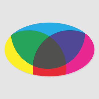 Subtractive Color Mixing Chart Oval Sticker