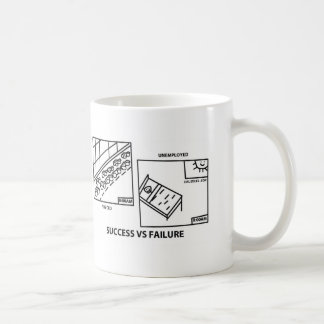 Success vs Failure Coffee Mug