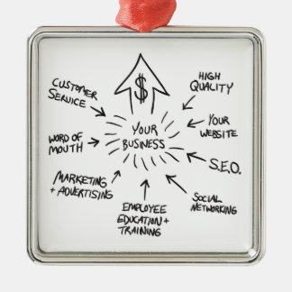 Successful Business Marketing Flow Chart Metal Ornament