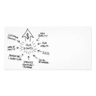 Successful Business Marketing Flow Chart Photo Card Template