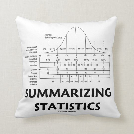 Summarizing Statistics (Bell Curve Distribution) Throw Pillow