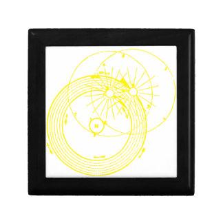 Sun and Moon Orbits Zetetic Astronomy Gift Box