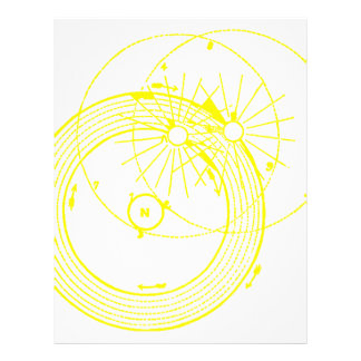 Sun and Moon Orbits Zetetic Astronomy Letterhead