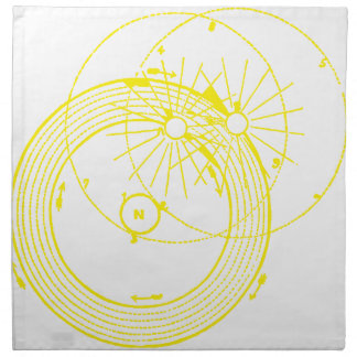 Sun and Moon Orbits Zetetic Astronomy Napkin