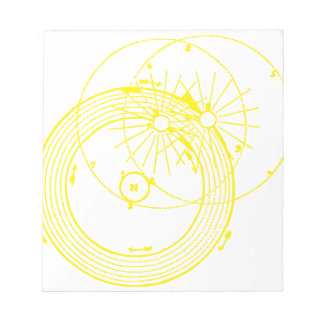 Sun and Moon Orbits Zetetic Astronomy Notepad