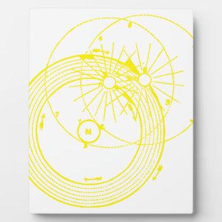 Sun and Moon Orbits Zetetic Astronomy Plaque