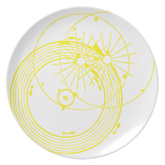 Sun and Moon Orbits Zetetic Astronomy Plate
