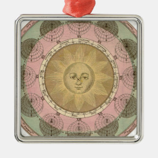 Sun and Seasons Detail from Antique Map circa 1780 Ornaments
