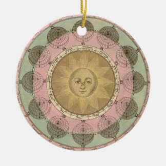 Sun and Seasons Detail from Antique Map circa 1780 Christmas Tree Ornament