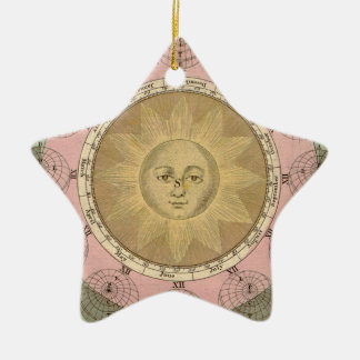 Sun and Seasons Detail from Antique Map circa 1780 Christmas Ornament
