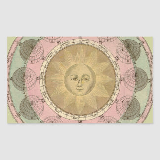 Sun and Seasons Detail from Antique Map circa 1780 Rectangular Sticker