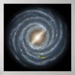 Sun in  the Milky Way NASA Poster