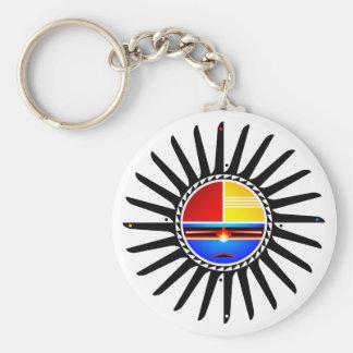 Sunface Basic Round Button Keychain