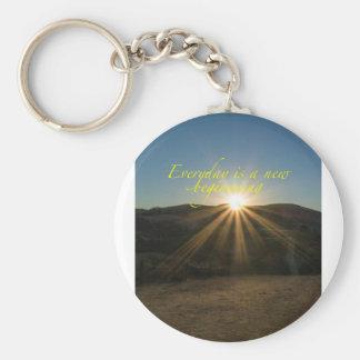 Sunrise photo keychain