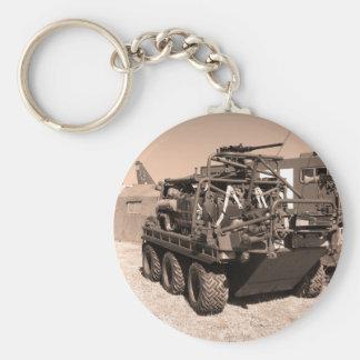 Supacat. The  all terrain six wheeled army vehicle Keychain