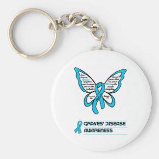 Support/Love/Believe...Graves' Keychain