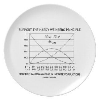 Support The Hardy-Weinberg Principle Practice Plate