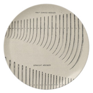 Surgical needles party plates