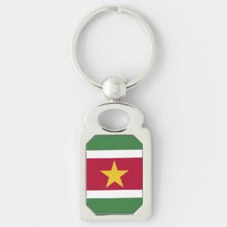 Suriname Flag Keychain