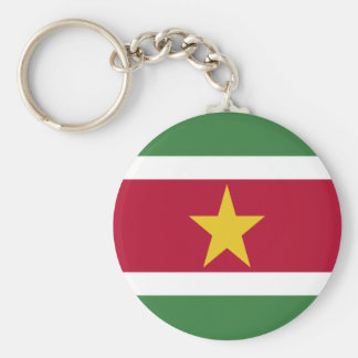 Suriname Keychain