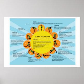 Surya Namaskar (Sun Salutation Yoga ) Poster
