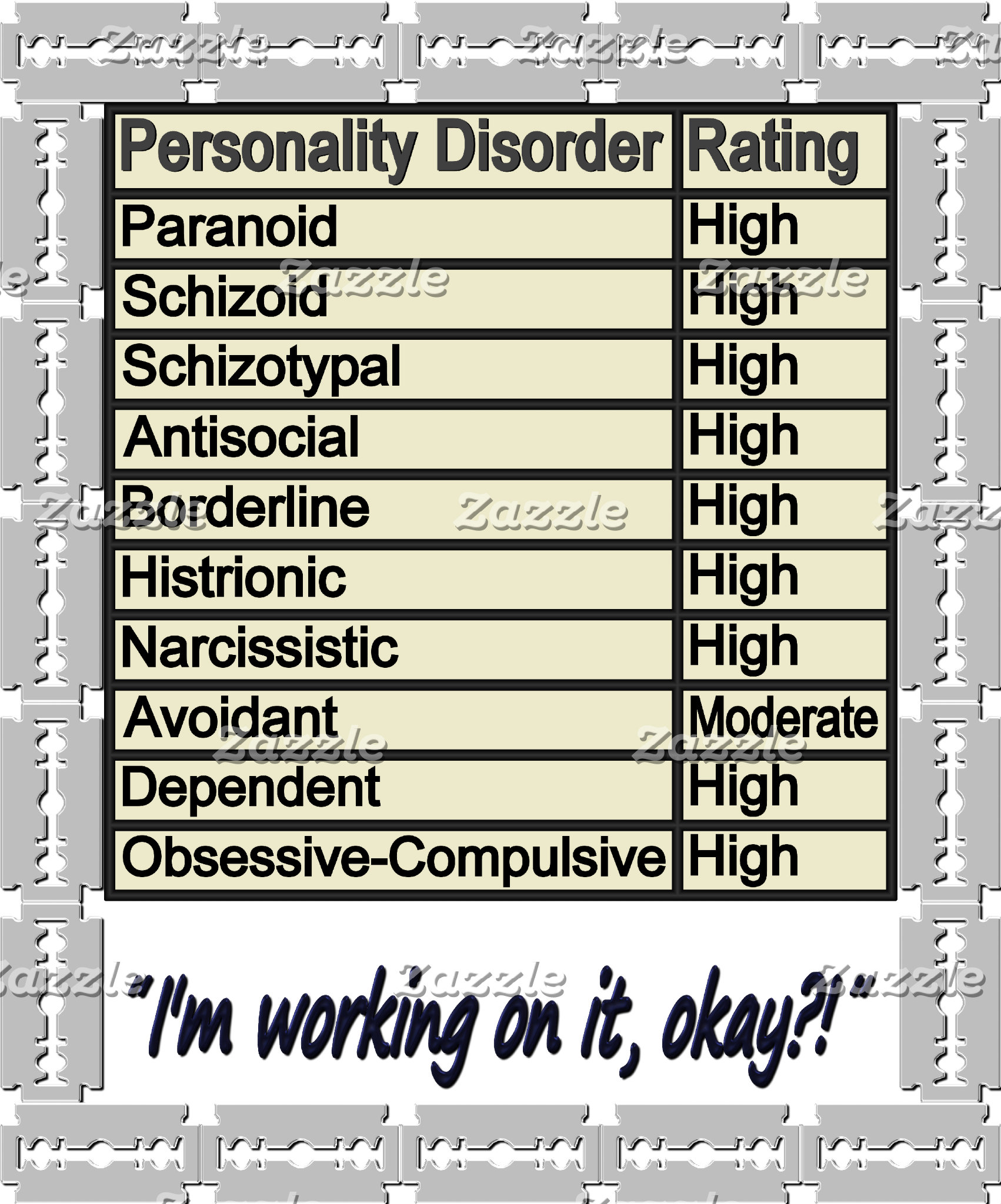 Person Disorders 2