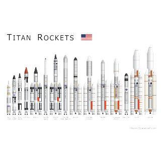 Titan Rockets Poster