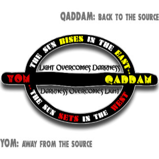 Qaddam vs Yom