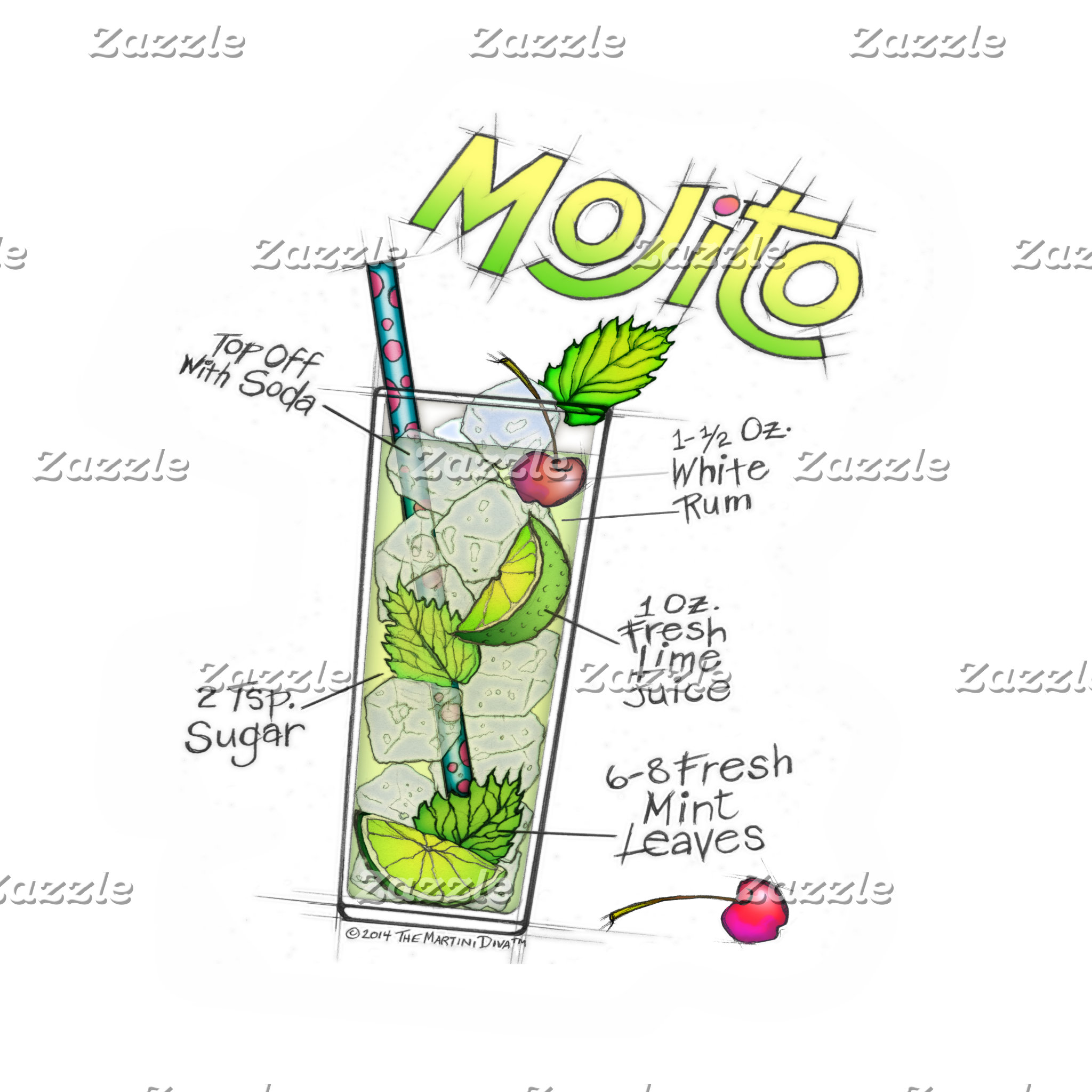 ae. MOJITO RECIPE COCKTAIL ART
