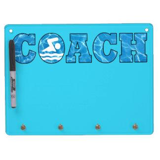 Swim Coach Office Decor Pool Water White Board Dry Erase White Board